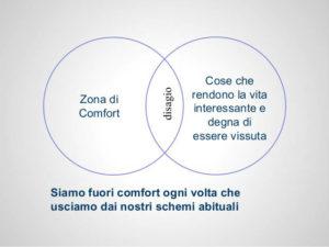 come uscire dalla zona di comfort